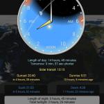 обзор TerraTime