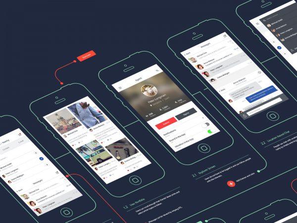 Удачный дизайн для мобильного приложения